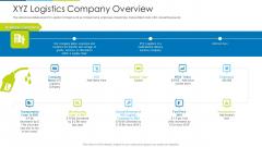 XYZ Logistics Company Overview Ppt Summary Design Inspiration PDF