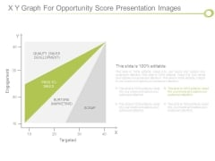 X Y Graph For Opportunity Score Presentation Images
