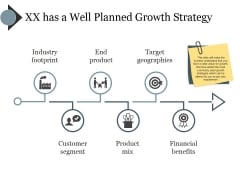 Xx Has A Well Planned Growth Strategy Ppt PowerPoint Presentation Layouts Picture