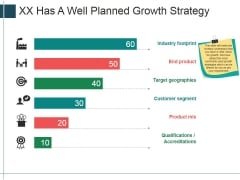 Xx Has A Well Planned Growth Strategy Ppt PowerPoint Presentation Outline Inspiration