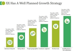 Xx Has A Well Planned Growth Strategy Ppt PowerPoint Presentation Pictures Clipart Images