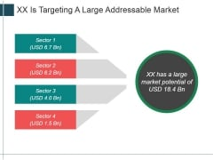 Xx Is Targeting A Large Addressable Market Ppt PowerPoint Presentation Show Background
