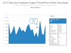 Xyz Security Analysis Graph Powerpoint Slide Download