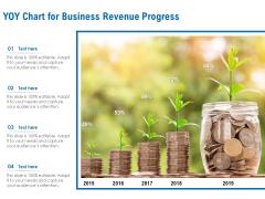 YOY Chart For Business Revenue Progress Ppt PowerPoint Presentation Ideas Slide Portrait PDF