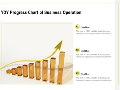 YOY Progress Chart Of Business Operation Ppt PowerPoint Presentation Infographics Icon PDF