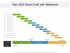 Year 2020 Gantt Chart With Milestones Ppt PowerPoint Presentation Infographics Backgrounds PDF