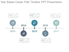 Year Based Career Path Timeline Ppt Presentation