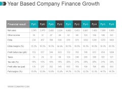 Year Based Company Finance Growth Ppt PowerPoint Presentation Layouts
