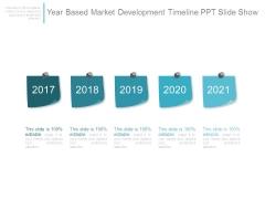 Year Based Market Development Timeline Ppt Slide Show