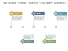 Year Based Product Roadmap Presentation Examples