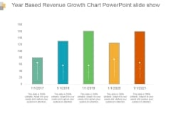 Year Based Revenue Growth Chart Powerpoint Slide Show