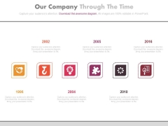 Year Based Timeline Infographic For Organizational Strategies Powerpoint Slides