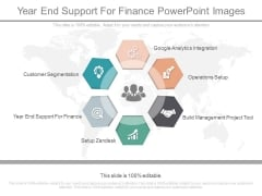 Year End Support For Finance Powerpoint Images