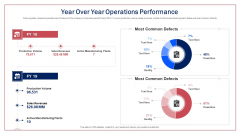 Year Over Year Operations Performance Ppt Infographic Template Shapes PDF