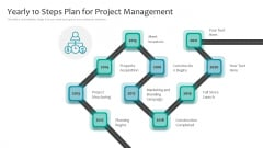 Yearly 10 Steps Plan For Project Management Ppt PowerPoint Presentation File Display PDF