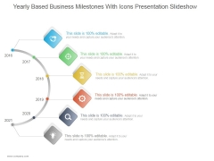 Yearly Based Business Milestones With Icons Ppt PowerPoint Presentation Shapes