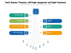 Yearly Business Processes With People Management And Capital Investment Ppt PowerPoint Presentation File Icons PDF