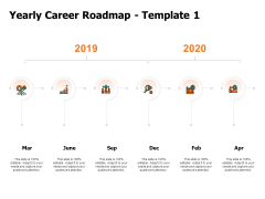 Yearly Career Roadmap 2019 To 2020 Ppt PowerPoint Presentation Professional Mockup