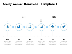 Yearly Career Roadmap 2019 To 2020 Ppt PowerPoint Presentation Summary Professional