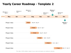 Yearly Career Roadmap Milestone Ppt PowerPoint Presentation Model Visual Aids
