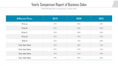 Yearly Comparison Report Of Business Sales Ppt Portfolio Rules PDF