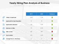 Yearly Hiring Plan Analysis Of Business Ppt PowerPoint Presentation Icon Example PDF