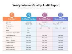Yearly Internal Quality Audit Report Ppt PowerPoint Presentation Inspiration Sample PDF