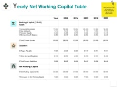 Yearly Net Working Capital Table Liabilities Minimum Ppt PowerPoint Presentation Infographic Template Diagrams