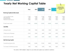 Yearly Net Working Capital Table Ppt PowerPoint Presentation Icon Show