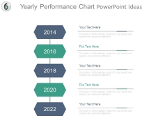 Yearly Performance Chart Powerpoint Ideas
