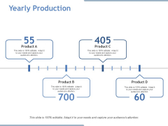 Yearly Production Ppt PowerPoint Presentation Ideas Designs Download
