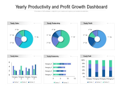 Yearly Productivity And Profit Growth Dashboard Ppt PowerPoint Presentation Portfolio File Formats