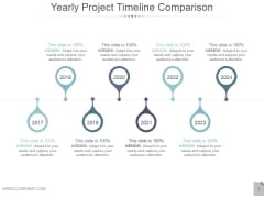 Yearly Project Timeline Comparison Ppt PowerPoint Presentation Picture