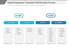 Yearly Roadmap For Corporate ITSM Execution Process Template