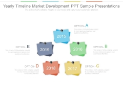 Yearly Timeline Market Development Ppt Sample Presentations