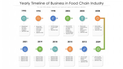 Yearly Timeline Of Business In Food Chain Industry Ppt PowerPoint Presentation File Designs PDF