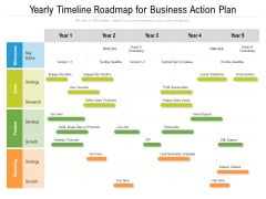 Yearly Timeline Roadmap For Business Action Plan Formats