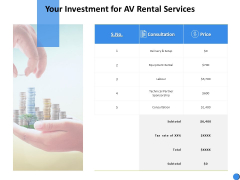 Your Investment For AV Rental Services Ppt Powerpoint Presentation Professional Inspiration