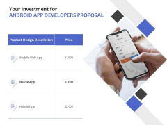 Your Investment For Android App Developers Proposal Ppt PowerPoint Presentation Styles Visuals