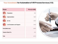 Your Investment For Automation Of HR Process Services Ppt PowerPoint Presentation Portfolio Slides