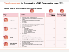 Your Investment For Automation Of HR Process Services Preparation Ppt PowerPoint Presentation File Format PDF