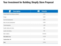Your Investment For Building Shopify Store Proposal Ppt PowerPoint Presentation Ideas Example