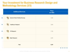 Your Investment For Business Research Design And Methodology Services Surveys Icons PDF