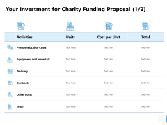 Your Investment For Charity Funding Proposal Training Ppt PowerPoint Presentation Visual Aids Example File
