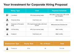 Your Investment For Corporate Hiring Proposal Ppt PowerPoint Presentation Pictures Show