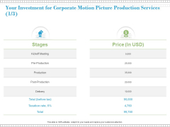Your Investment For Corporate Motion Picture Production Services Price Ppt PowerPoint Presentation Icon Examples