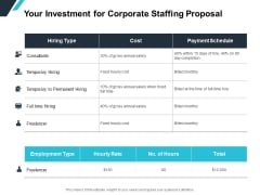 Your Investment For Corporate Staffing Proposal Ppt PowerPoint Presentation Professional Graphics Design