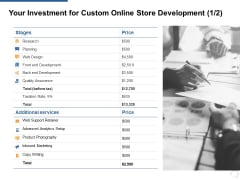 Your Investment For Custom Online Store Development Planning Ppt PowerPoint Presentation Inspiration Background