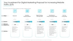 Your Investment For Digital Marketing Proposal For Increasing Website Traffic Cost Elements PDF
