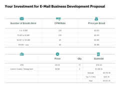 Your Investment For E Mail Business Development Proposal Percentage Ppt PowerPoint Presentation Ideas